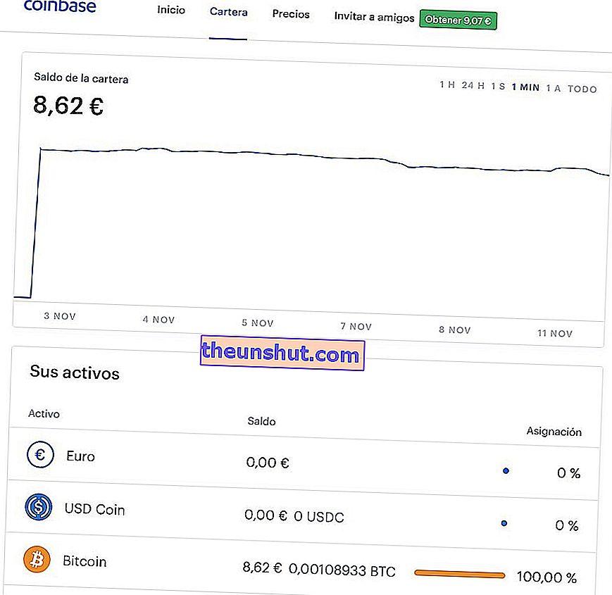 Bitcoinok konvertálása készpénzre - - Hogyan Kell -