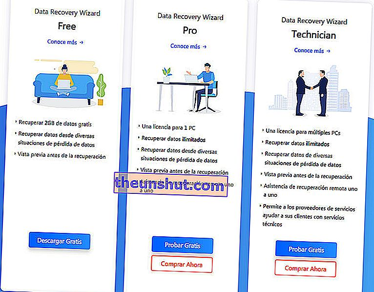 Versioni del software EaseUS Data Recovery Wizard